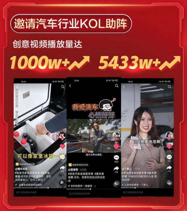 汽车行业KOL直播画面